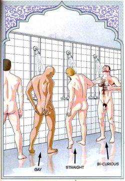 Homo-Kunde für Terroristen: Das Verhalten von Männern unter der Dusche