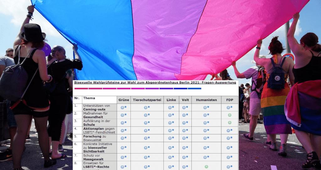 Das sind die bisexuellen Prüfsteine zu den Landtagswahlen